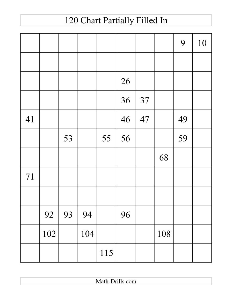 120 Chart Partially Filled (A) - Free Printable Hundreds Chart To 120