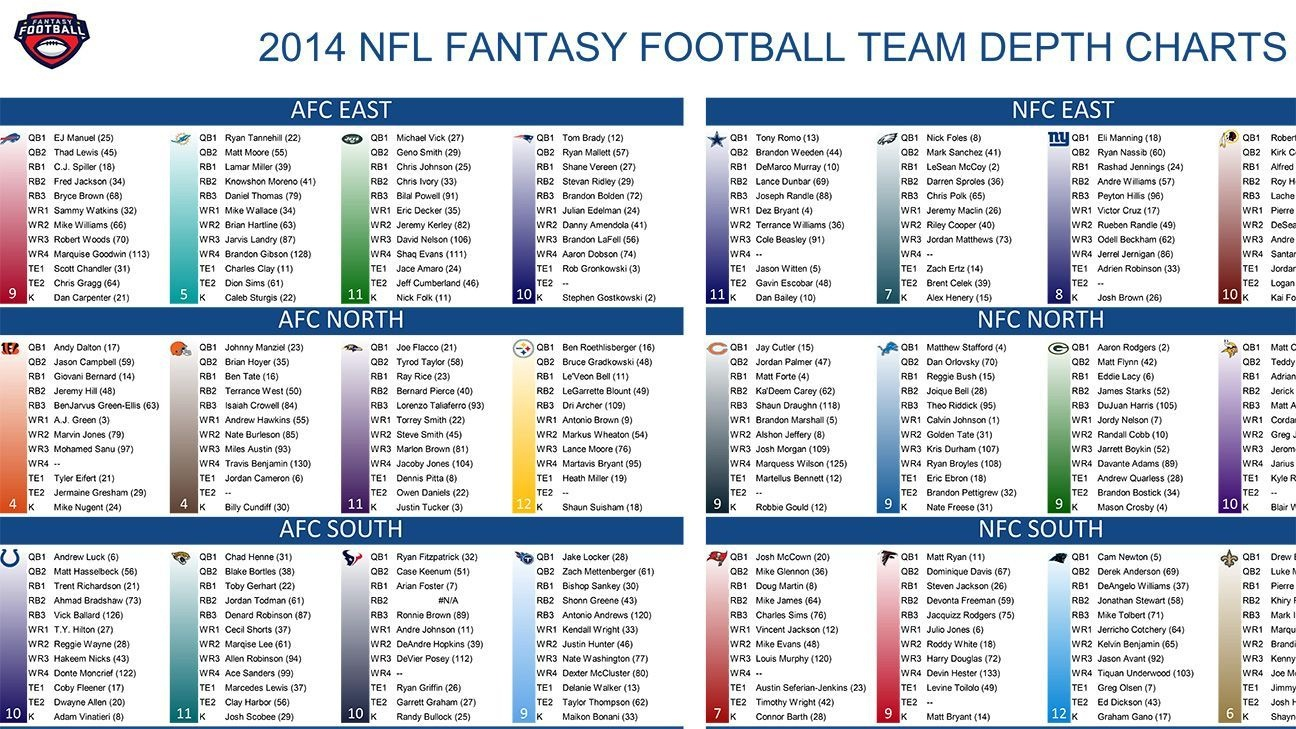 2014 Fantasy Football Cheat Sheets | Fantasy Football | Fantasy - Fantasy Football Cheat Sheets Printable Free