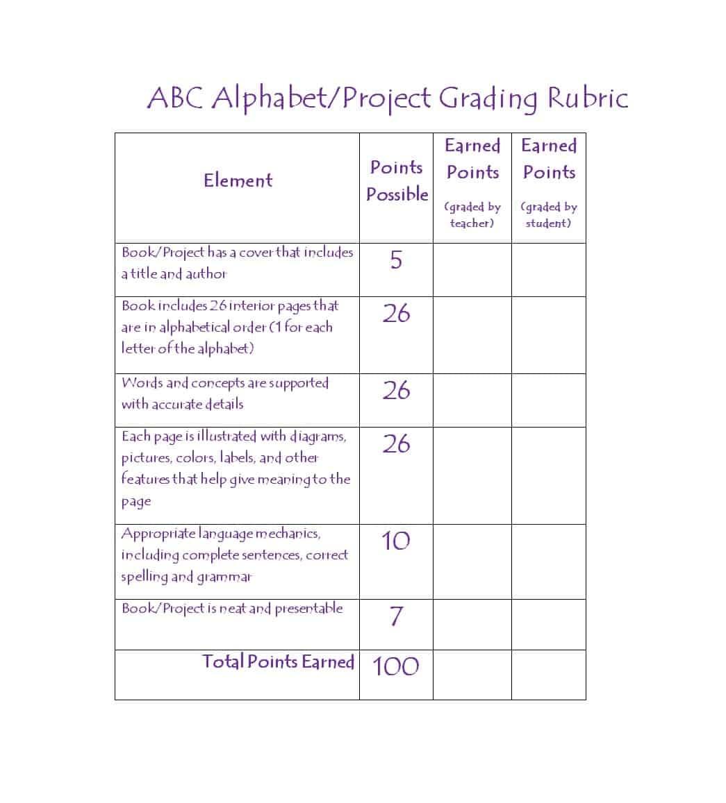 46 Editable Rubric Templates (Word Format) ᐅ Template Lab - Free Printable Rubrics For Teachers