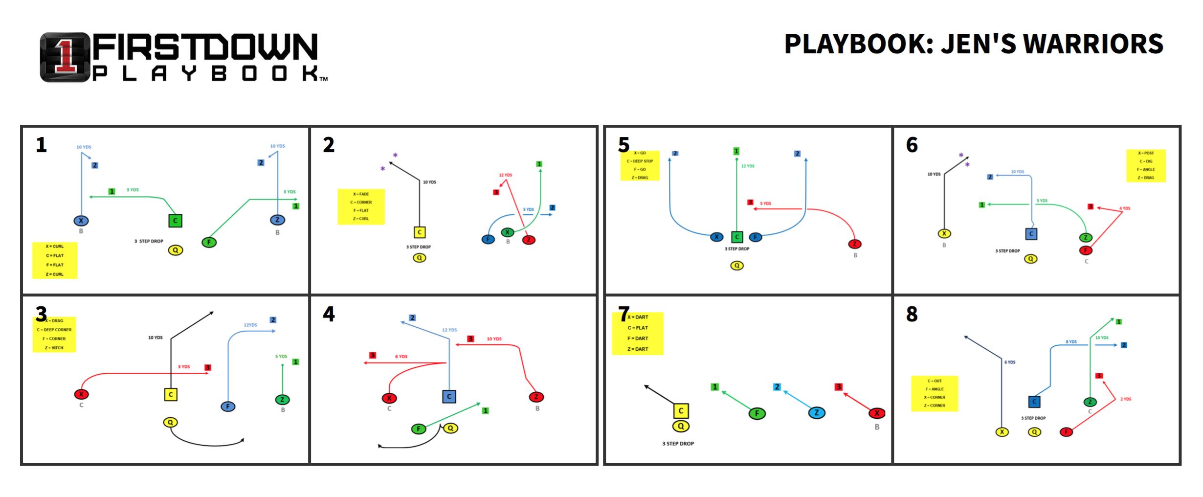 4V4, 5V5, 6V6 And 7V7 Flag Football Wristband Sheets For Your Team - Free Printable Football Play Sheets