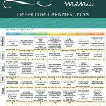Atkins 40 | Lose Weight | Atkins 40 Meal Plan, Atkins Diet, No Carb   Free Printable Low Carb Diet Plans