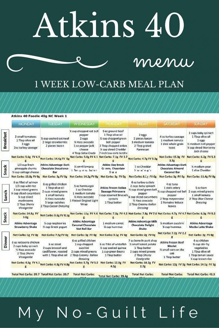 Free Printable Low Carb Diet Plans