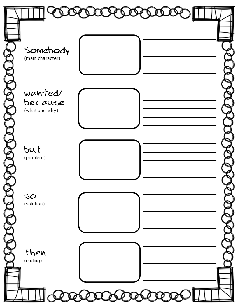 Columbus Day Activities | Ideas For Writing | Reading Workshop - Free Printable Main Idea Graphic Organizer