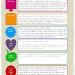 Coping Skills | Positive Behavior Supports | Coping Skills   Free Printable Coping Skills Worksheets