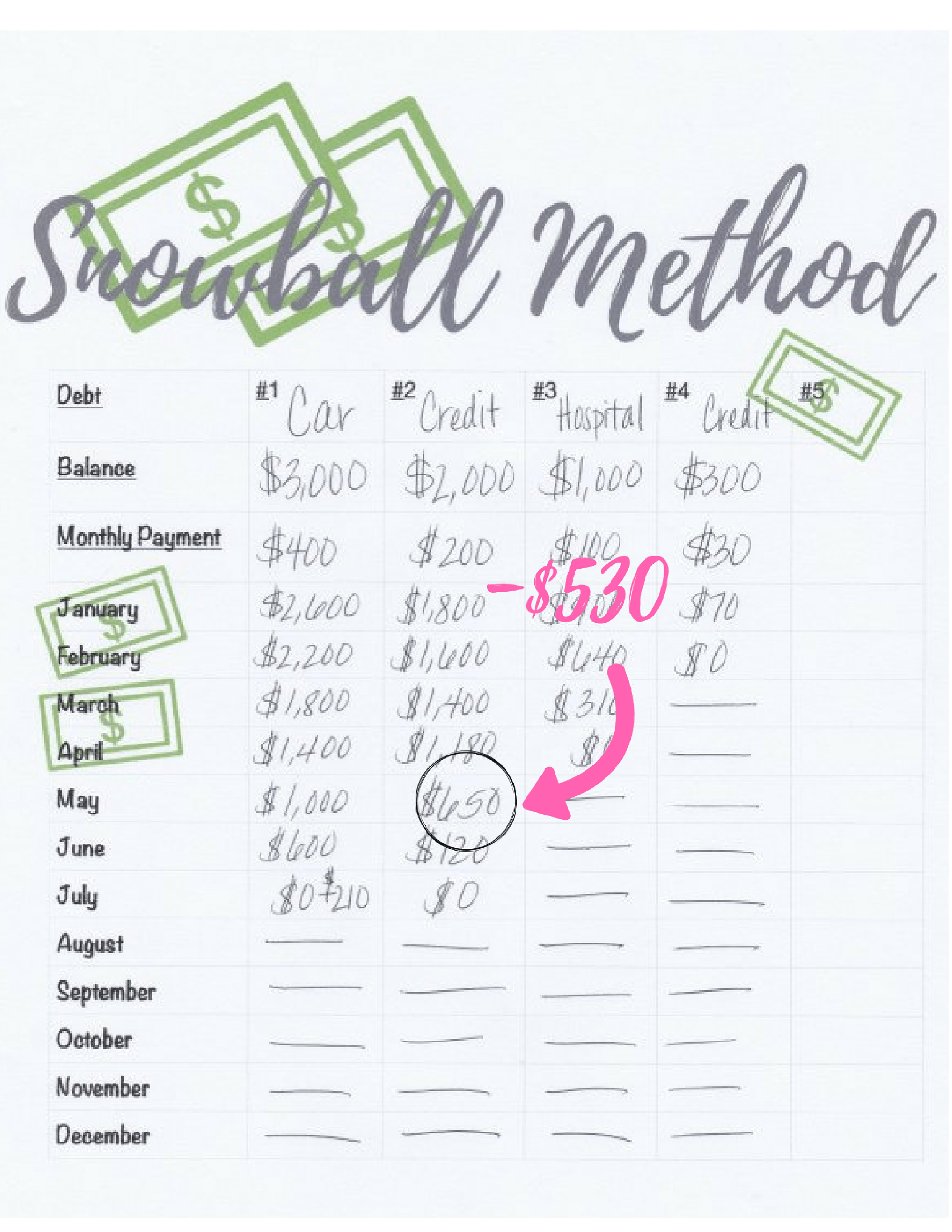 Debt Snowball Can Pay Off $6,000 In 6 Months. Here's How - Free Printable Debt Snowball Worksheet