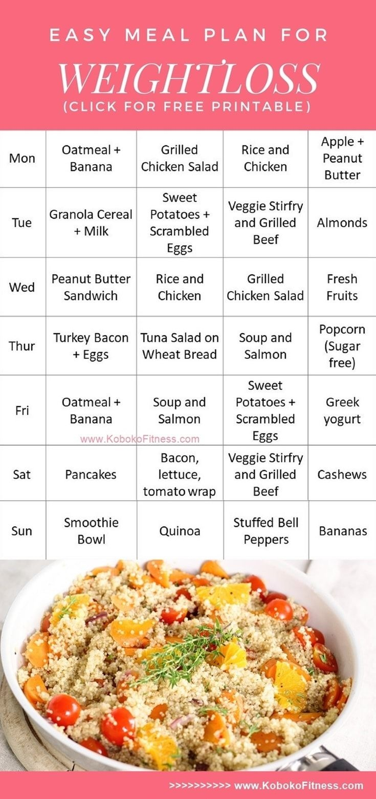 Easy Meal Plan For Weightloss (Extra Free Printable) | F O O D - Free Printable Meal Plans For Weight Loss