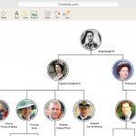 Family Tree Maker   Creately Family Tree Online   Creately   Family Tree Maker Free Printable