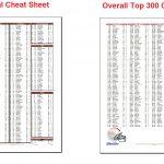 Fantasy Football Draft Sheets Printable Free – Orek   Fantasy Football Cheat Sheets Printable Free