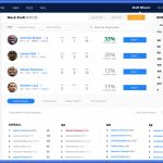 Fantasy Football Mock Drafts, Cheat Sheets & Draft Software   Fantasy Football Cheat Sheets Printable Free