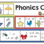 Free Phonics Cue Card   Make Take & Teach   Free Phonics Readers Printable