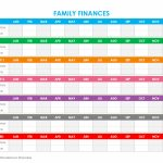 Free Printable Family Budget Worksheets   Household Budget Template Free Printable