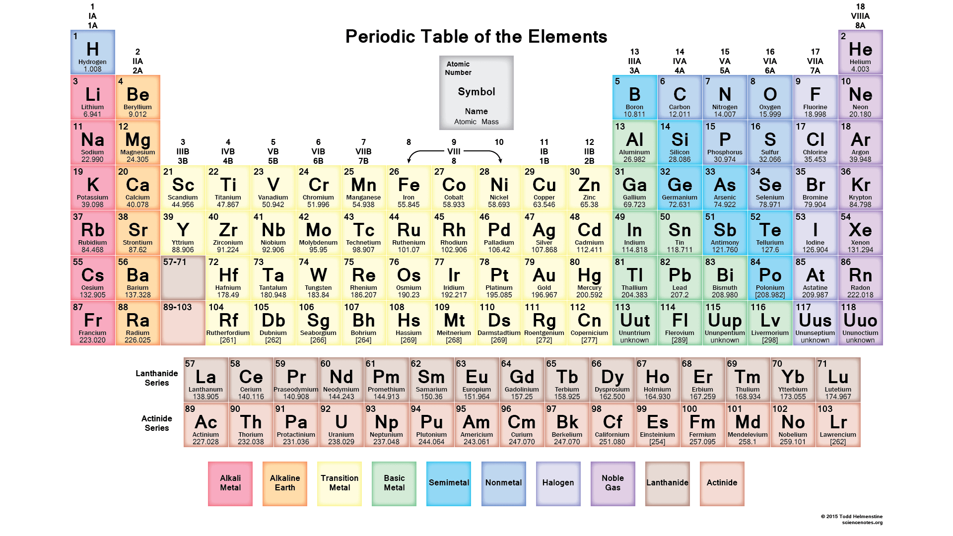Free Printable Periodic Tables (Pdf And Png) - Science Notes And - Free Printable Periodic Table