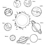 Free Printable Solar System Coloring Pages For Kids   Coloring Pages   Solar System Charts Free Printable