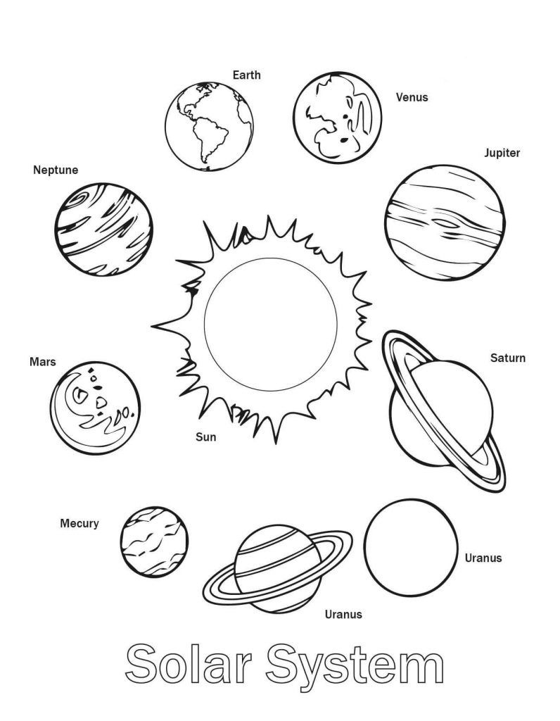 Free Printable Solar System Coloring Pages For Kids | Coloring Pages - Solar System Charts Free Printable