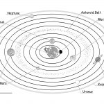Free Printable Solar System Coloring Pages For Kids   Solar System   Solar System Charts Free Printable