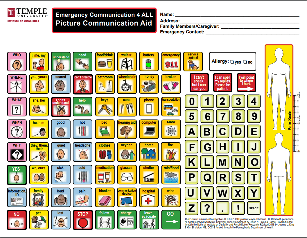 Free Printables | Aac Community - Free Printable Communication Boards For Adults