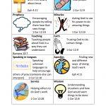Gifts Of The Spirit Sheet.pdf | Church | Spiritual Gifts, Teaching   Free Printable Spiritual Gifts Test