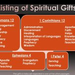 Ichoose2: Get To Week 15! | City Chick In The Country | Live Your   Free Printable Spiritual Gifts Test