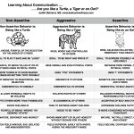 Learning About Communication. | Daily Positive Inspirations   Free Printable Coping Skills Worksheets