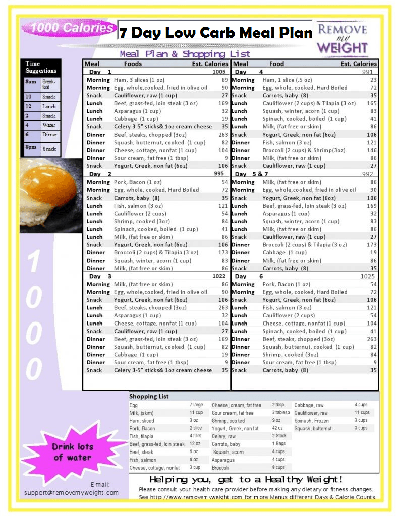Low Carb 7 Day 1000 Calorie Diet Meal Plan | Diet Exercise | Calorie - Free Printable Low Carb Diet Plans