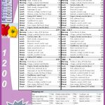 Low Carb Diet Menu Plan   Free Printable 7 Day 1200 Calories A Day   Free Printable Meal Plans For Weight Loss