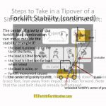 Maxresdefault 2018 Free Forklift Certification | Katieroseintimates   Free Printable Forklift Certification Cards