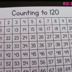 Miss Giraffe's Class: Building Number Sense In First Grade   Free Printable Hundreds Chart To 120