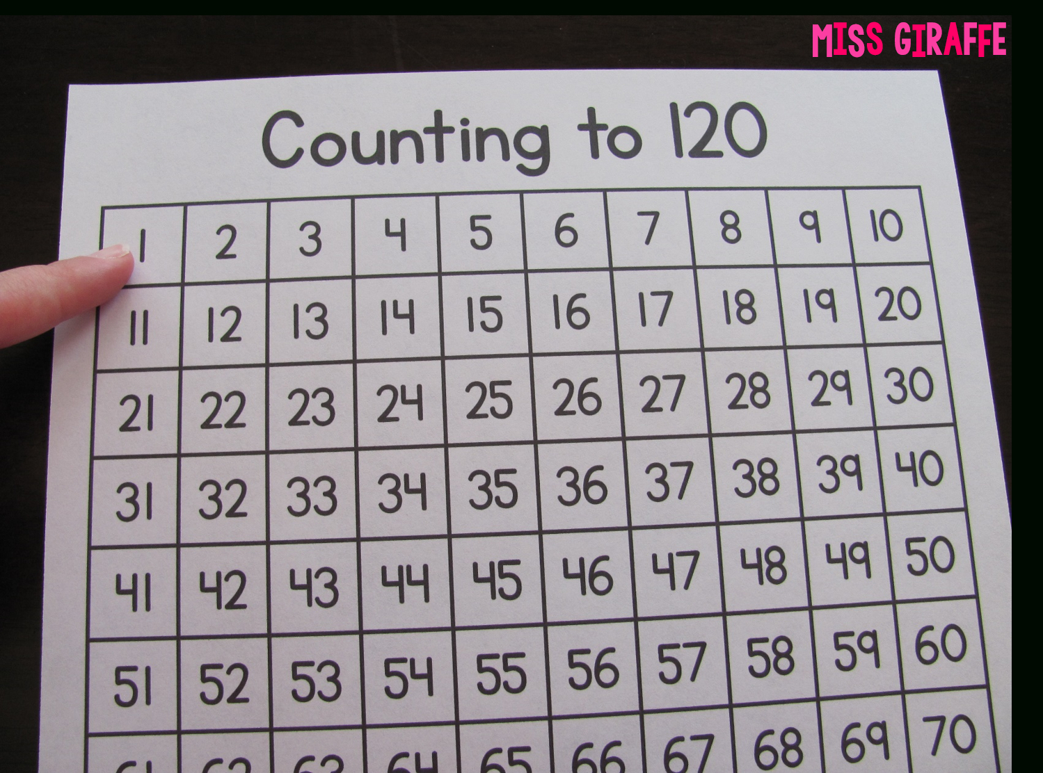 Miss Giraffe's Class: Building Number Sense In First Grade - Free Printable Hundreds Chart To 120