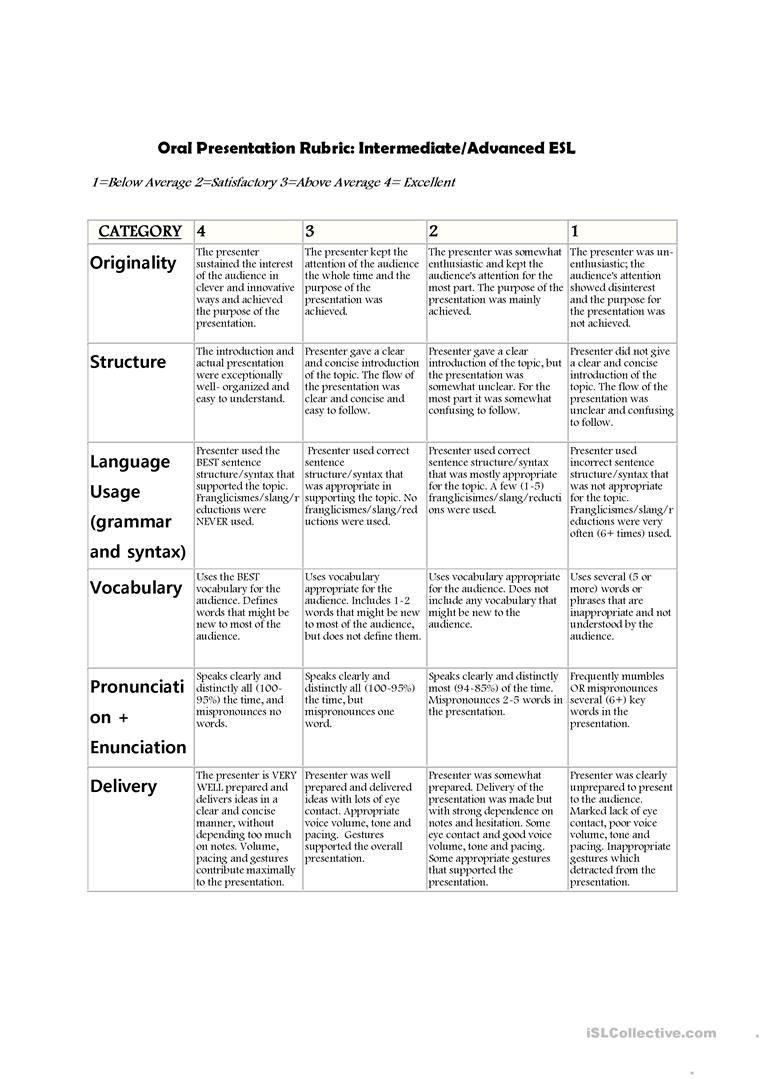 Oral Presentation Rubric Worksheet - Free Esl Printable Worksheets - Free Printable Rubrics For Teachers