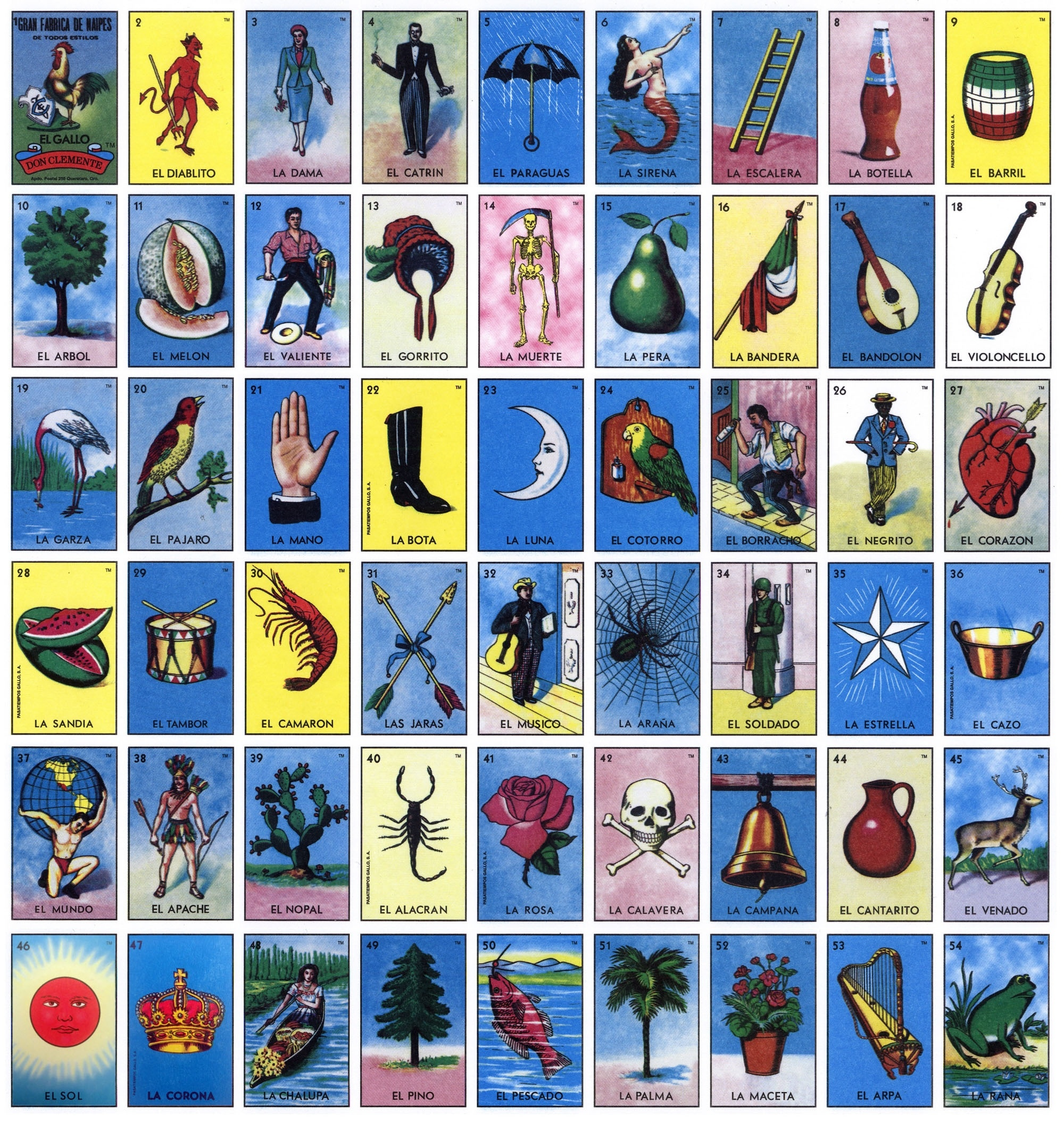 Printable Loteria Cards (89+ Images In Collection) Page 1 - Free Printable Loteria Cards