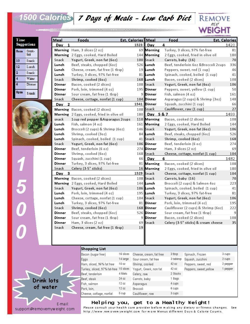 Printable Low Carb Diet: 1 Week -1500 Calorie Menu Plan | Diet Meal - Free Printable Low Carb Diet Plans