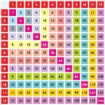 Printable Multiplication Chart Or Printable Colorful Times Table   Free Printable Multiplication Chart