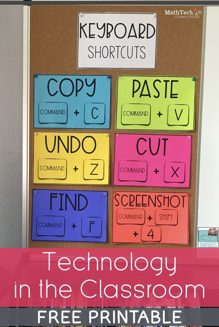 Save Time - Review Basic Computer Skills | Technology For Education - Free Printable Computer Lab Posters