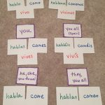 Spanish Verb Conjugation Activities For Kids   Spanish For You!   Free Printable Spanish Verb Flashcards