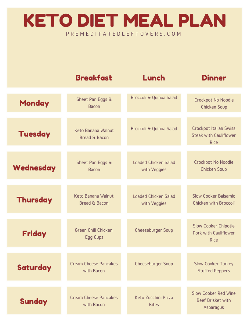 Use This Printable Keto Diet Meal Plan To Help You Get Started On - Free Printable Meal Plans For Weight Loss