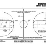 What To Buy To Make Your Own Basketball Court With Stencils [Layouts   Free Printable Basketball Court