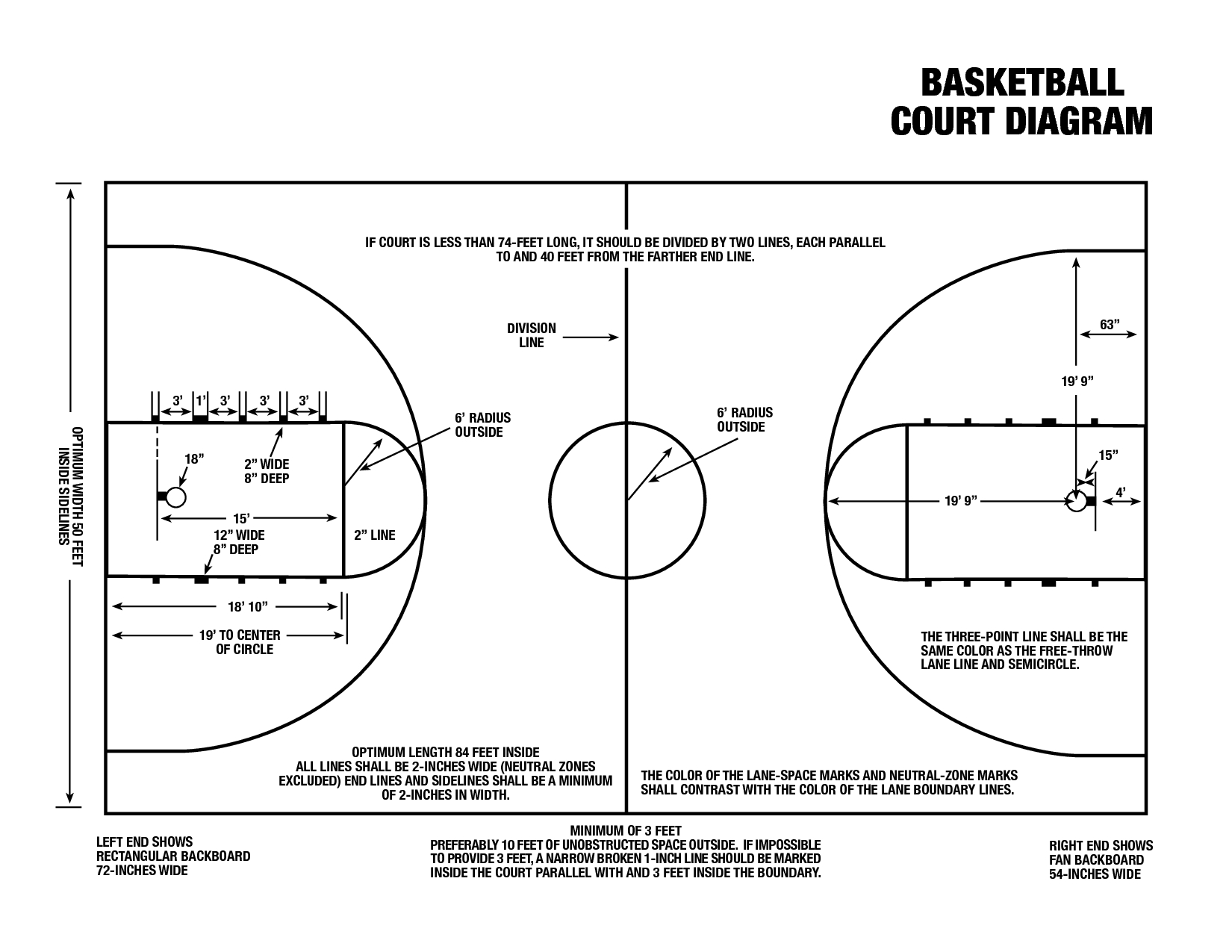 What To Buy To Make Your Own Basketball Court With Stencils [Layouts - Free Printable Basketball Court