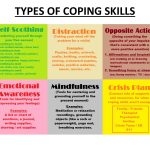 Worksheet : Free Printable Coping Skills Worksheets Luxury Jeopardy   Free Printable Coping Skills Worksheets