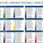 2014 Fantasy Football Cheat Sheets | Fantasy Football | Fantasy   Free Fantasy Football Printable Draft Sheets