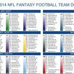 2014 Fantasy Football Cheat Sheets Player Rankings Draft Board   Fantasy Football Draft Sheets Printable Free