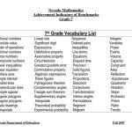 2Nd Grade Vocab Vocabulary Printable Worksheets High School   Free Printable 7Th Grade Vocabulary Worksheets