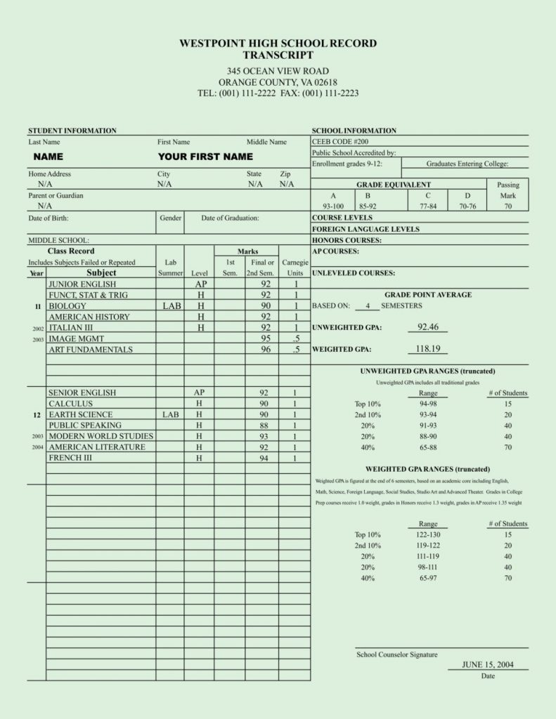 31+ Fake Transcripts - College Template Collection Free Download!! - Free Printable Ged Transcripts
