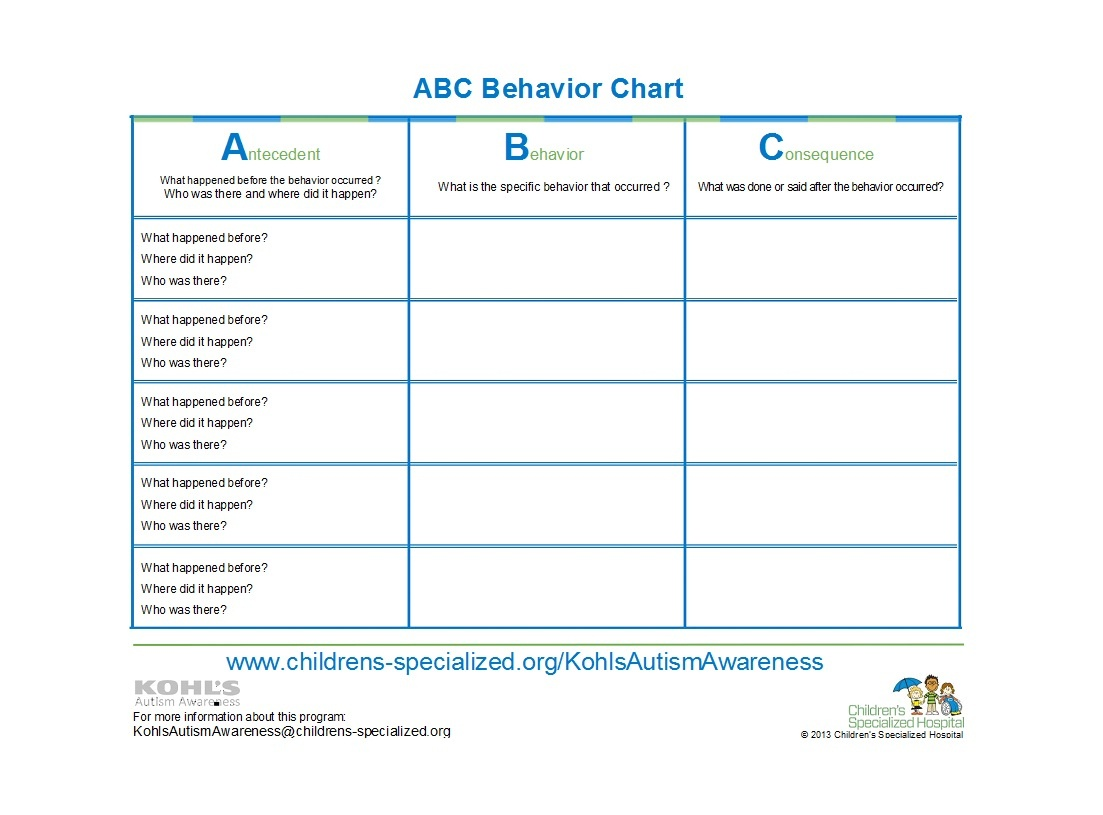 42 Printable Behavior Chart Templates [For Kids] ᐅ Template Lab - Free Printable Behavior Charts