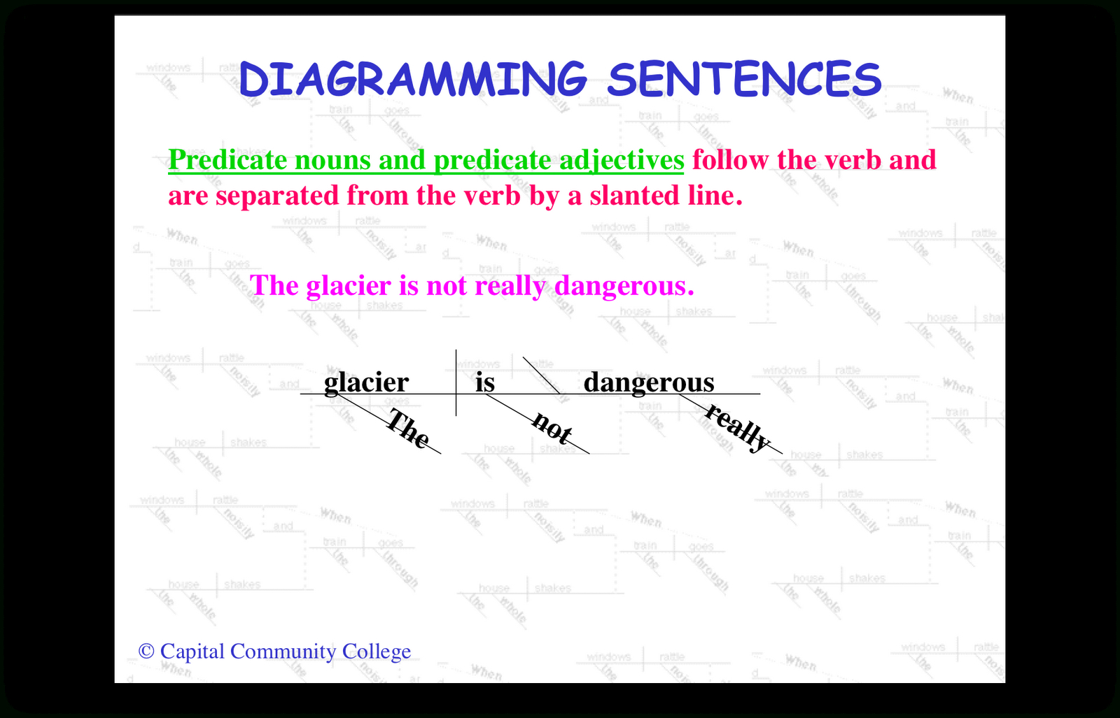4Th Grade Grammar Worksheets & Free Printables | Monpetitlangage.ml - Free Printable Sentence Diagramming Worksheets