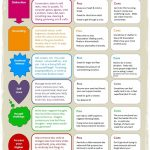 7 Best Coping Skills Worksheets From Around The Web   Unstress Yourself   Free Printable Coping Skills Worksheets For Adults