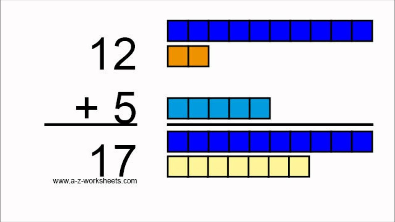 Addition Math Flash Cards - Youtube - Free Printable Ged Flashcards