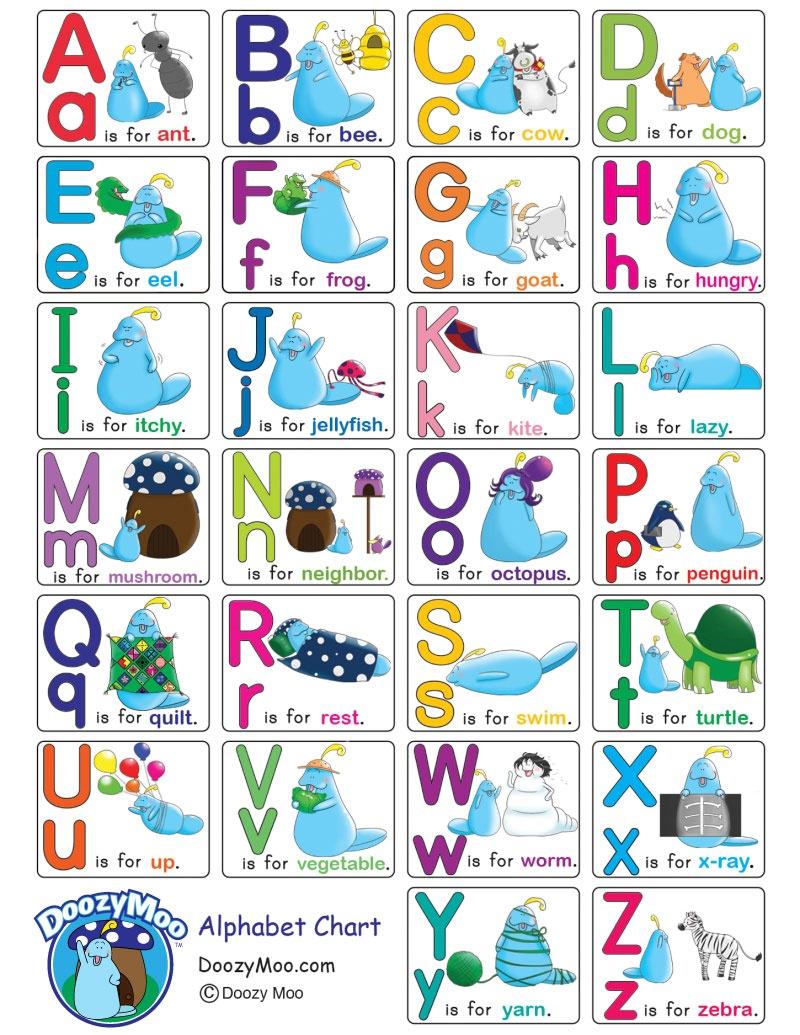 Alphabet Worksheets (Free Printables) - Doozy Moo - Free Printable Alphabet Letters