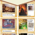 Ancient History Timeline Figures Of The Ocd Homeschool Mom Classical   Free Printable Timeline Figures