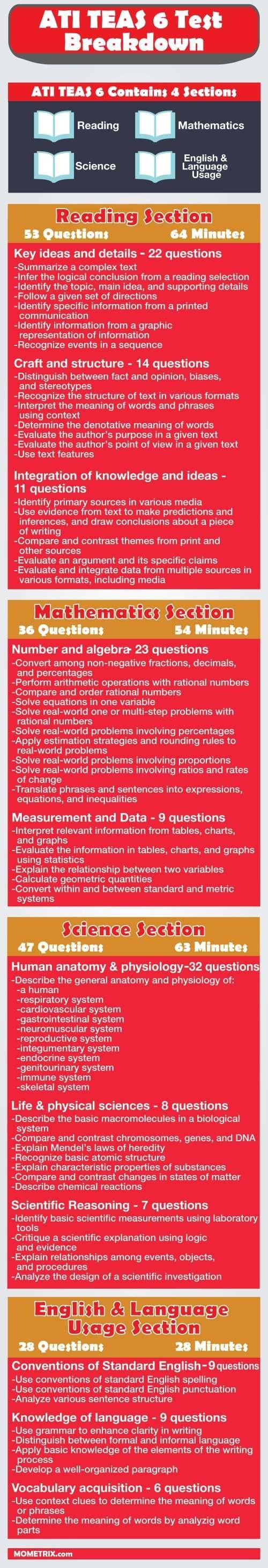 Ati Teas 6 Test Outline [Infographic] | Teas Test Study Guide | Ati - Free Printable Teas Study Guide