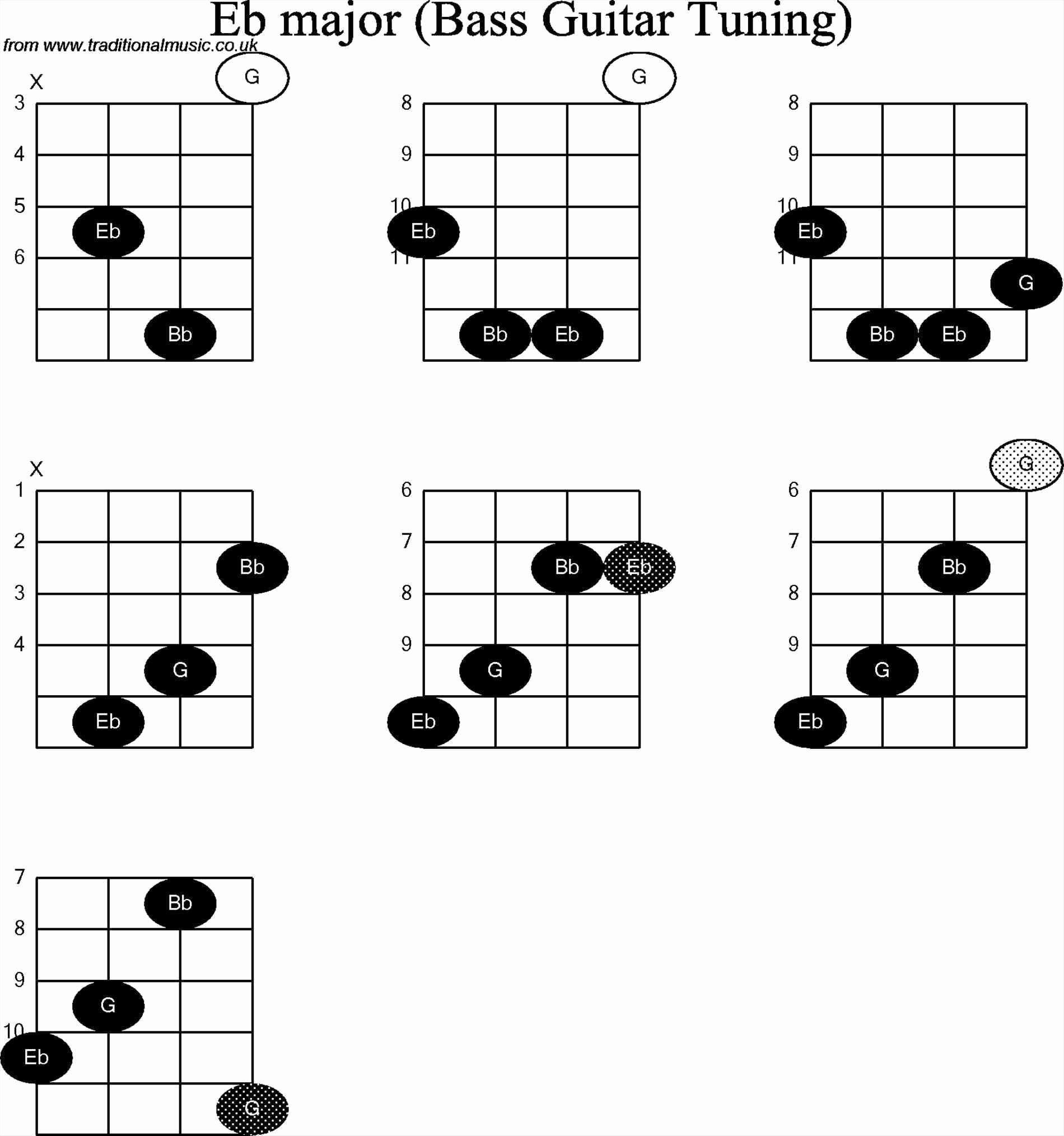 Bass Chords Chart   Accomplice Music - Free Printable Bass Guitar Chord Chart